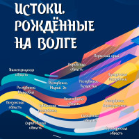 16 июля 2020 года в Национальном музее Республики Башкортостан открылась выставка «Истоки. Рожденные на Волге»